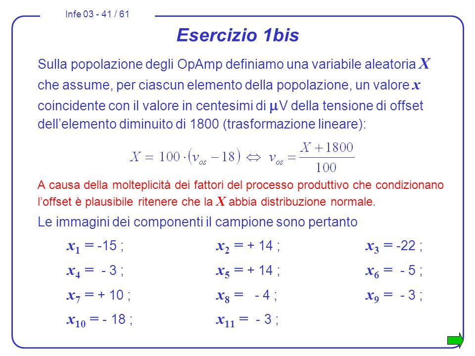 Infe 03 - 41 / 61 Esercizio 1bis Sulla popolazione degli OpAmp definiamo una variabile aleatoria X che assume, per ciascun elemento della popolazione,