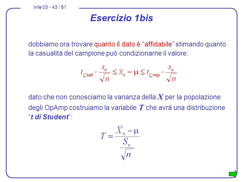 Infe 03 - 43 / 61 Esercizio 1bis dobbiamo ora trovare quanto il dato è affidabile stimando quanto la casualità del campione può condizionarne il valor