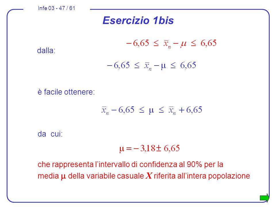 Infe 03 - 47 / 61 dalla: Esercizio 1bis è facile ottenere: da cui: che rappresenta lintervallo di confidenza al 90% per la media della variabile casua
