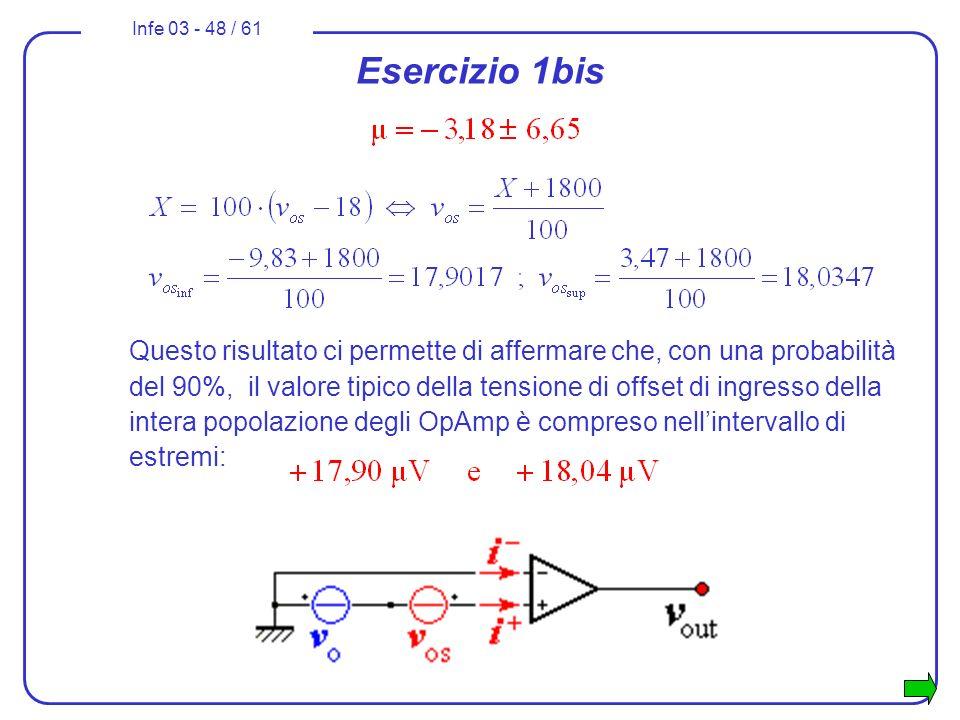 Infe 03 - 48 / 61 Questo risultato ci permette di affermare che, con una probabilità del 90%, il valore tipico della tensione di offset di ingresso de