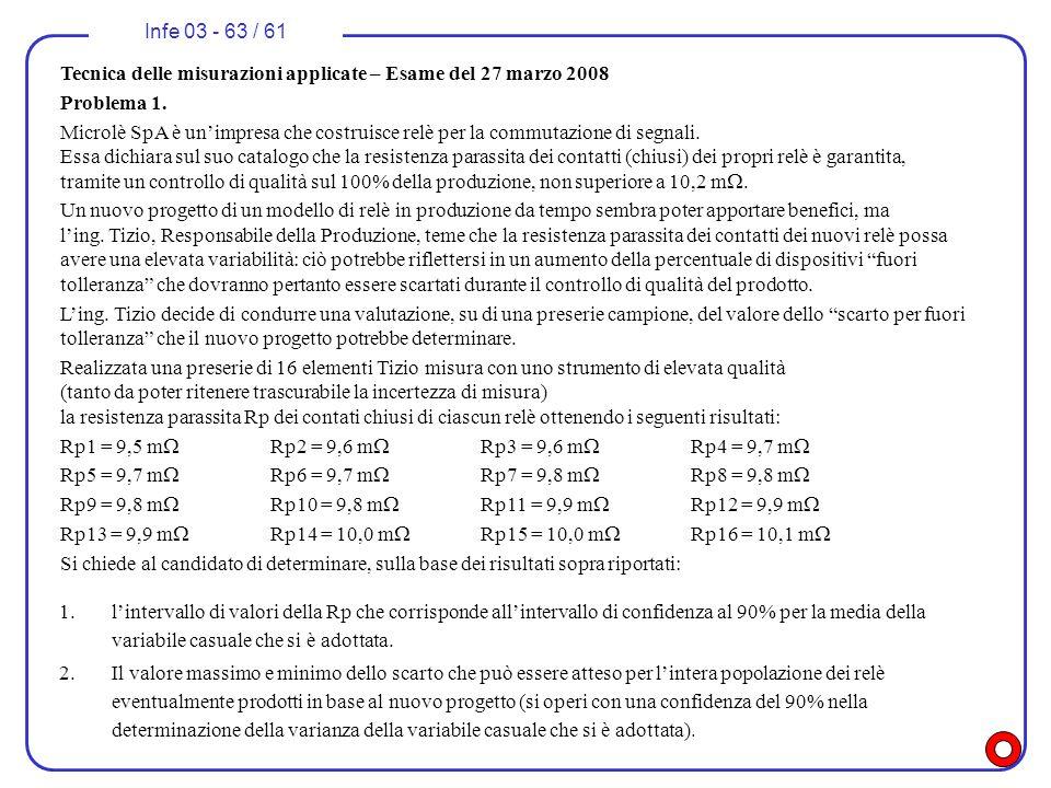 Infe 03 - 63 / 61 Tecnica delle misurazioni applicate – Esame del 27 marzo 2008 Problema 1. Microlè SpA è unimpresa che costruisce relè per la commuta