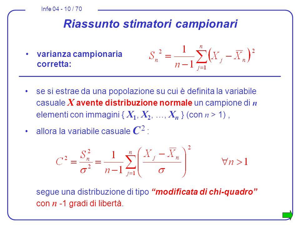 Infe 04 - 10 / 70 Riassunto stimatori campionari varianza campionaria corretta: se si estrae da una popolazione su cui è definita la variabile casuale