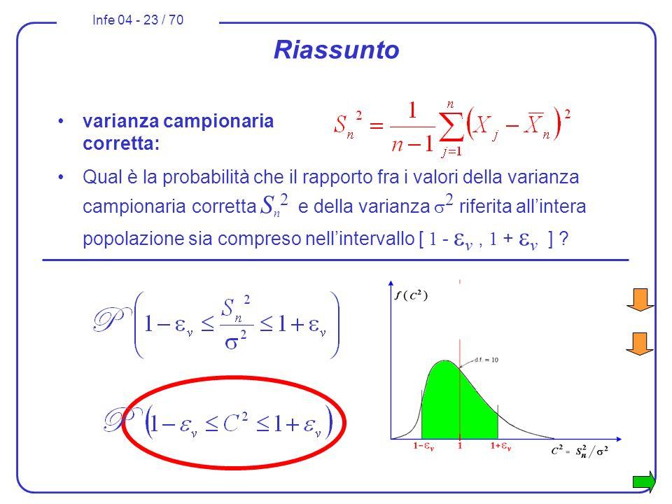 Infe 04 - 23 / 70 se la X ha distribuzione normale la probabilità cercata corrisponde alla : Riassunto Qual è la probabilità che il rapporto fra i val