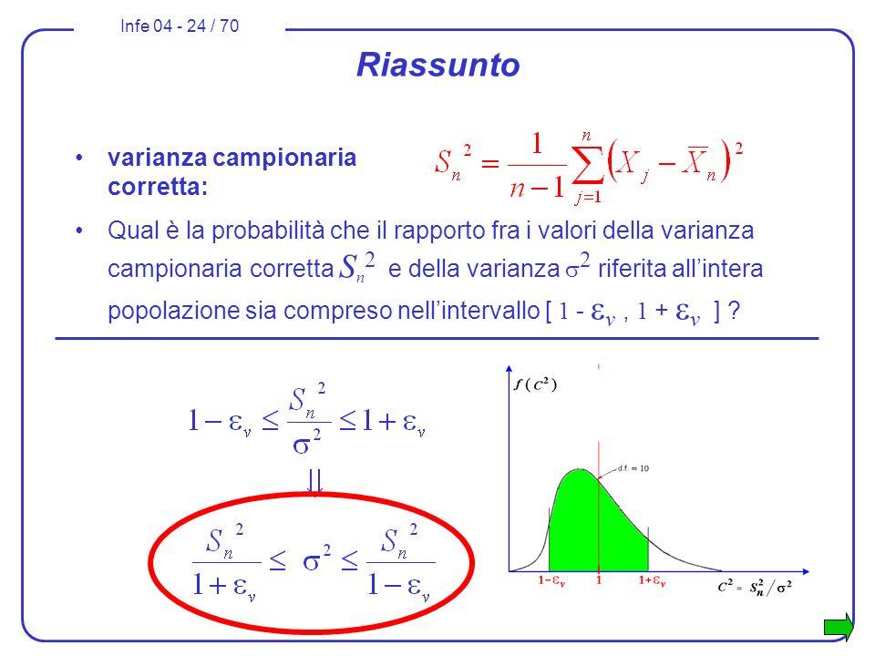 Infe 04 - 24 / 70 Riassunto varianza campionaria corretta: Qual è la probabilità che il rapporto fra i valori della varianza campionaria corretta S n