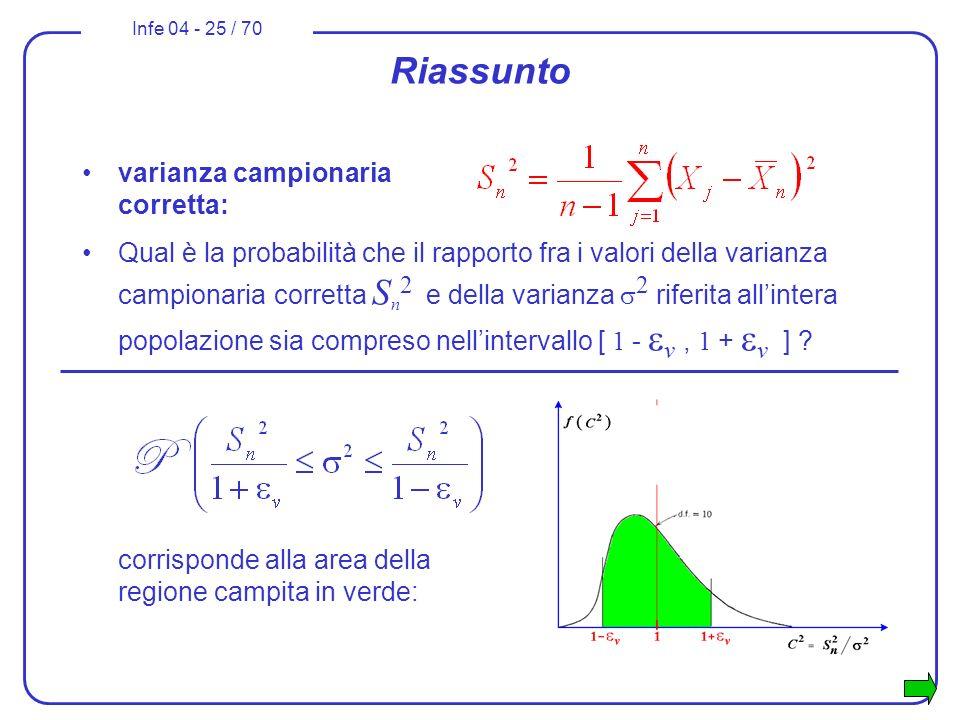 Infe 04 - 25 / 70 Riassunto Qual è la probabilità che il rapporto fra i valori della varianza campionaria corretta S n 2 e della varianza 2 riferita a