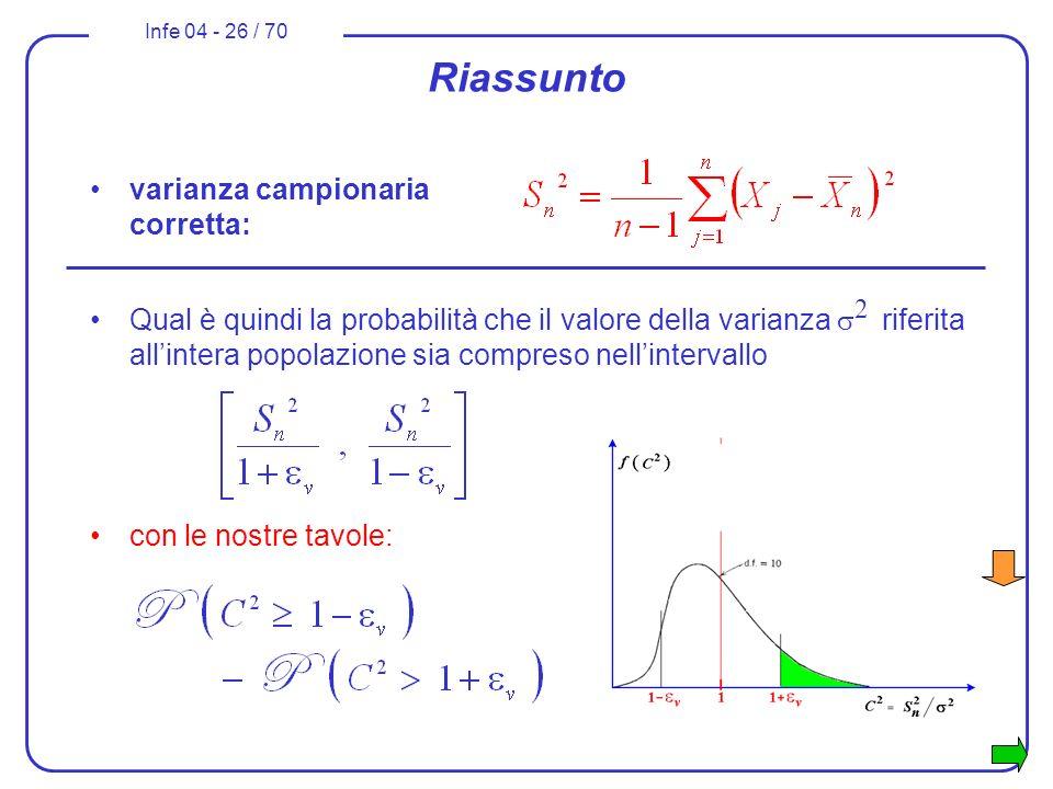 Infe 04 - 26 / 70 Riassunto Qual è quindi la probabilità che il valore della varianza 2 riferita allintera popolazione sia compreso nellintervallo var