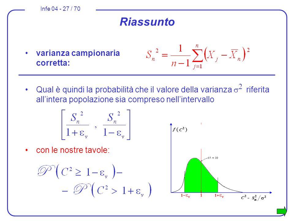 Infe 04 - 27 / 70 Riassunto Qual è quindi la probabilità che il valore della varianza 2 riferita allintera popolazione sia compreso nellintervallo var