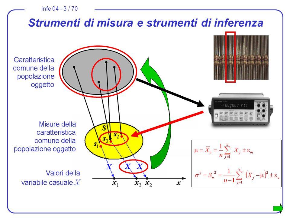 Infe 04 - 3 / 70 Strumenti di misura e strumenti di inferenza