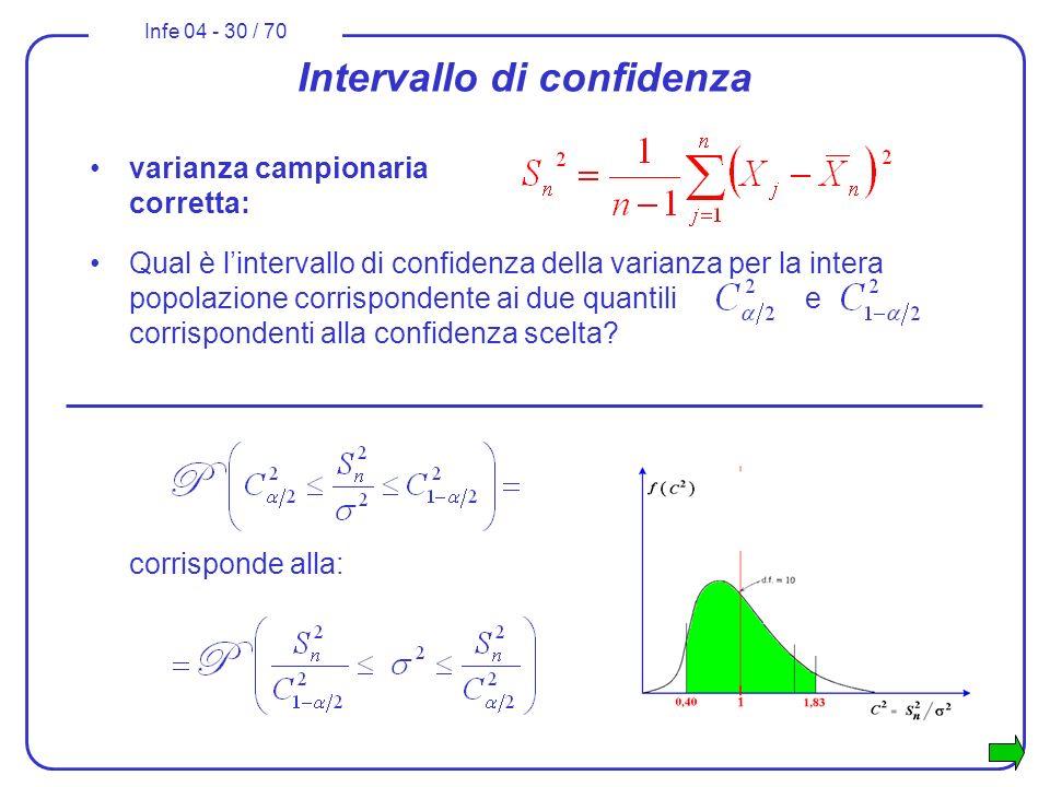 Infe 04 - 30 / 70 Intervallo di confidenza Qual è lintervallo di confidenza della varianza per la intera popolazione corrispondente ai due quantili e