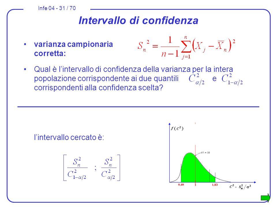 Infe 04 - 31 / 70 Intervallo di confidenza Qual è lintervallo di confidenza della varianza per la intera popolazione corrispondente ai due quantili e
