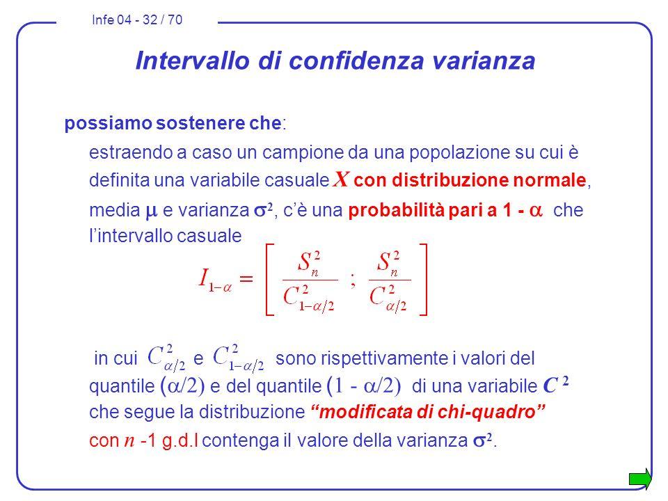 Infe 04 - 32 / 70 possiamo sostenere che: estraendo a caso un campione da una popolazione su cui è definita una variabile casuale X con distribuzione