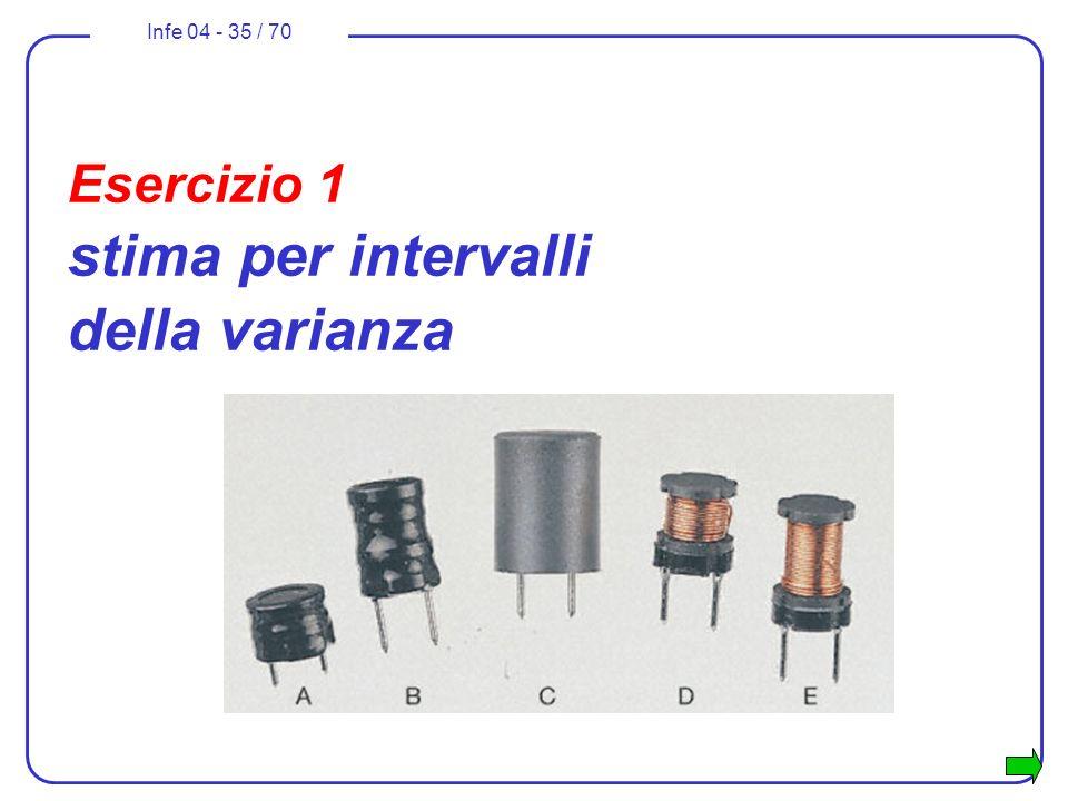 Infe 04 - 35 / 70 Esercizio 1 stima per intervalli della varianza