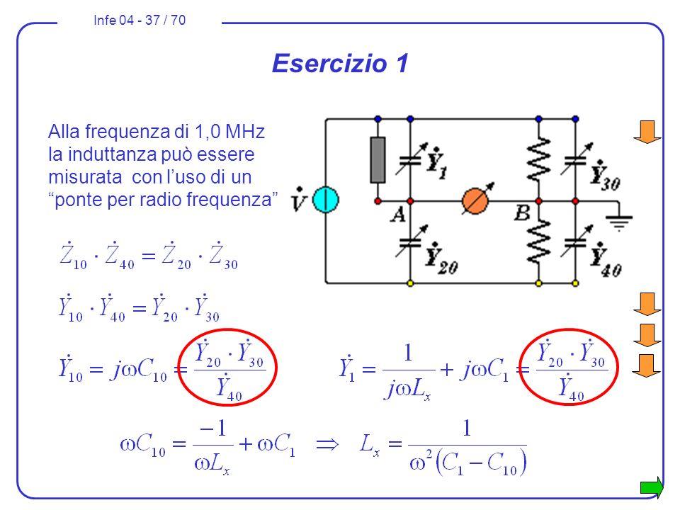 Infe 04 - 37 / 70 Esercizio 1 Alla frequenza di 1,0 MHz la induttanza può essere misurata con luso di un ponte per radio frequenza