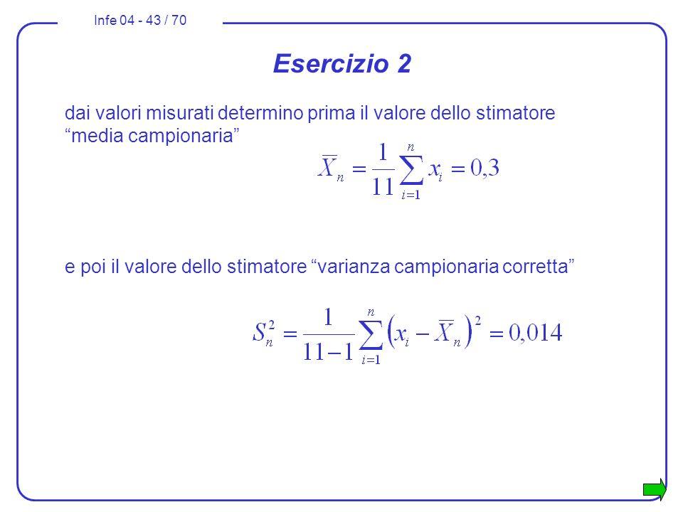 Infe 04 - 43 / 70 Esercizio 2 e poi il valore dello stimatore varianza campionaria corretta dai valori misurati determino prima il valore dello stimat