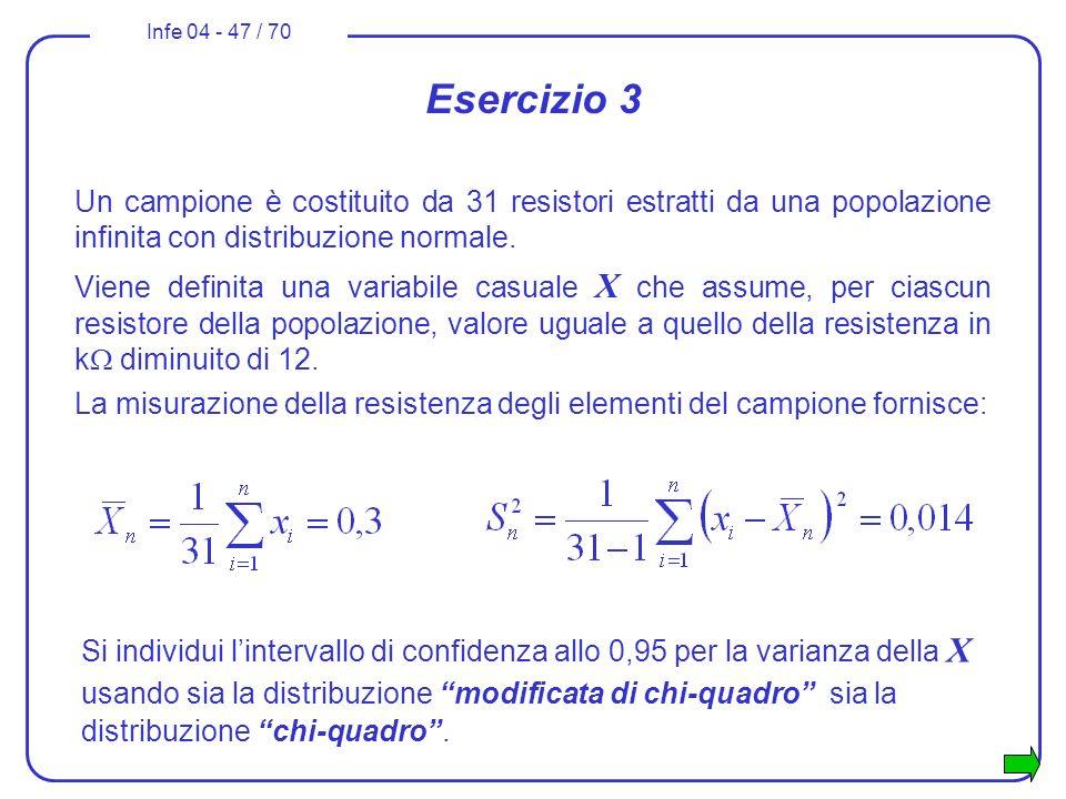 Infe 04 - 47 / 70 Esercizio 3 Un campione è costituito da 31 resistori estratti da una popolazione infinita con distribuzione normale. Viene definita