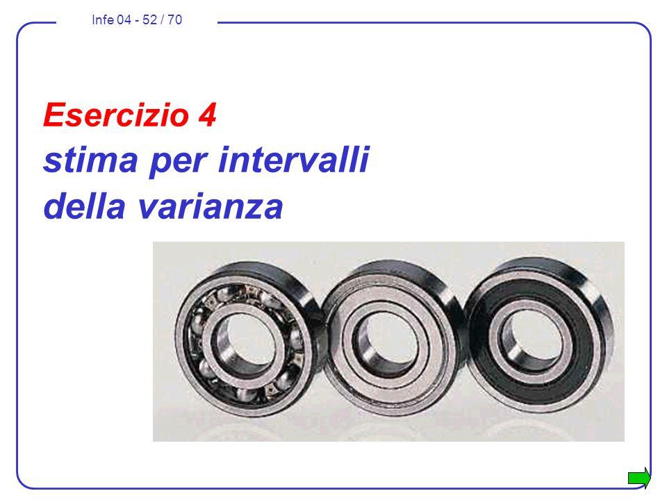 Infe 04 - 52 / 70 Esercizio 4 stima per intervalli della varianza