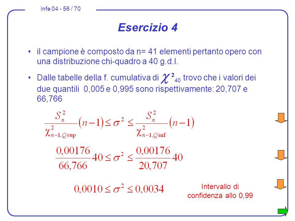Infe 04 - 56 / 70 Esercizio 4 il campione è composto da n= 41 elementi pertanto opero con una distribuzione chi-quadro a 40 g.d.l. Dalle tabelle della