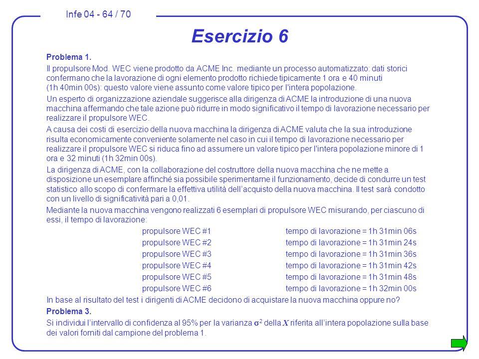 Infe 04 - 64 / 70 Problema 1. Il propulsore Mod. WEC viene prodotto da ACME Inc. mediante un processo automatizzato: dati storici confermano che la la