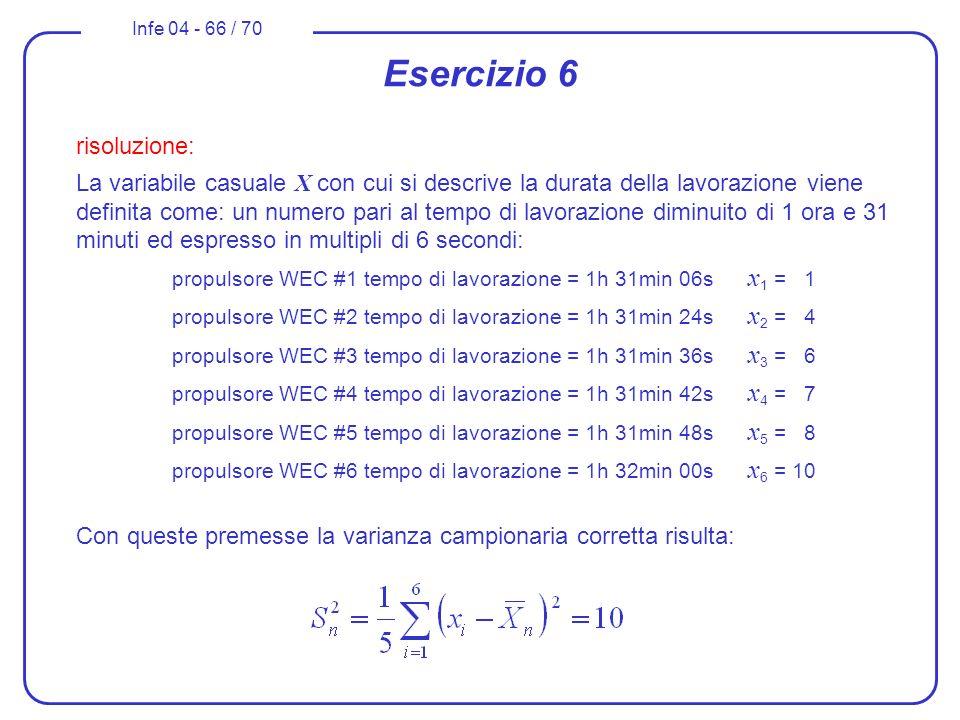 Infe 04 - 66 / 70 Esercizio 6 risoluzione: La variabile casuale X con cui si descrive la durata della lavorazione viene definita come: un numero pari