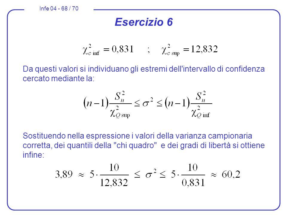 Infe 04 - 68 / 70 Esercizio 6 Da questi valori si individuano gli estremi dell'intervallo di confidenza cercato mediante la: Sostituendo nella espress