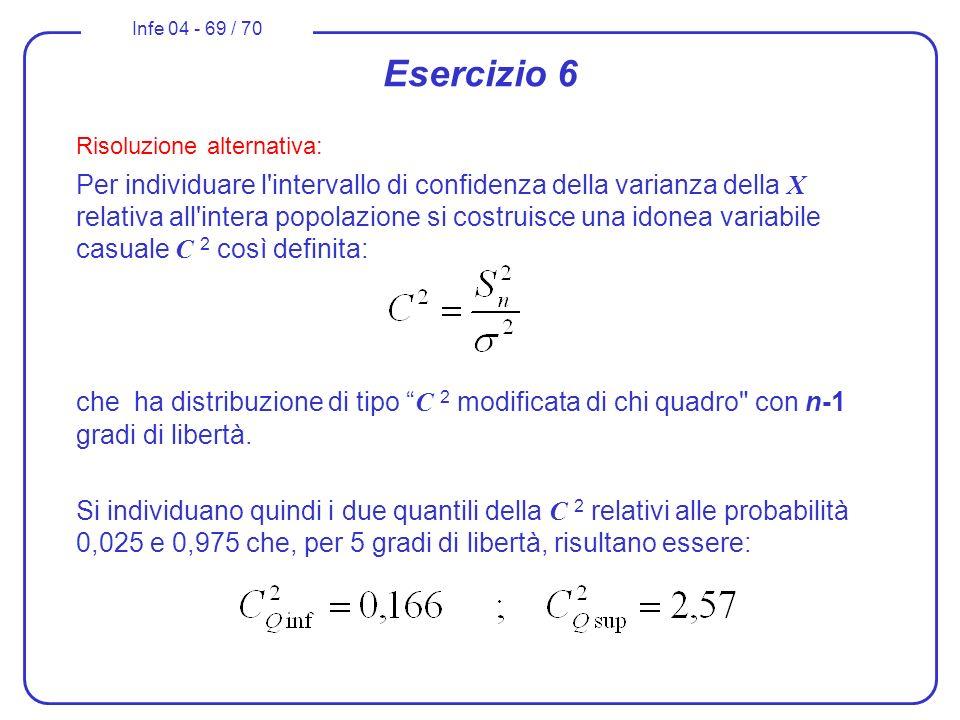 Infe 04 - 69 / 70 Esercizio 6 Risoluzione alternativa: Per individuare l'intervallo di confidenza della varianza della X relativa all'intera popolazio