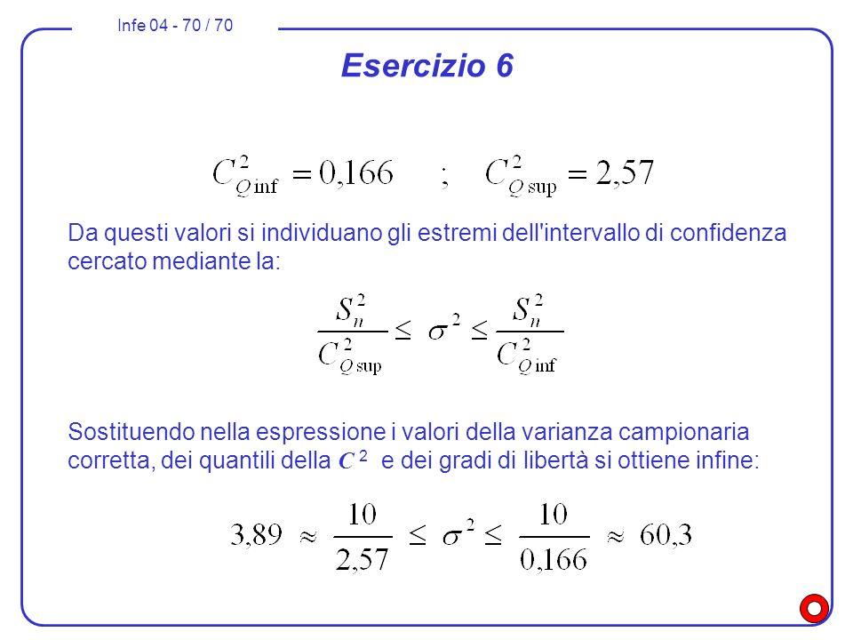 Infe 04 - 70 / 70 Esercizio 6 Da questi valori si individuano gli estremi dell'intervallo di confidenza cercato mediante la: Sostituendo nella espress