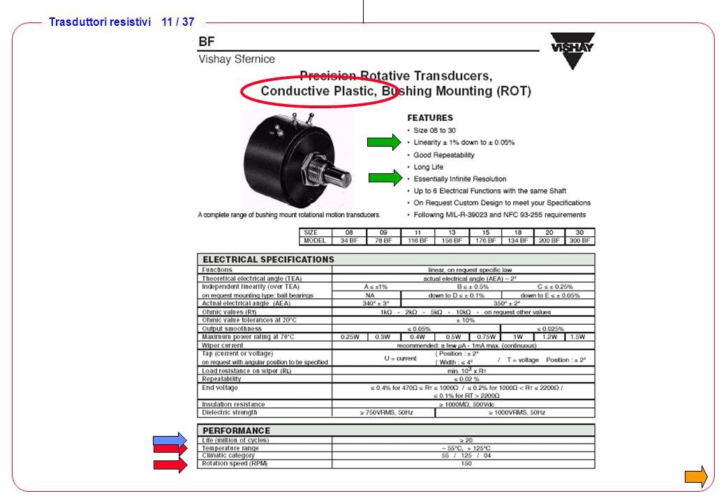 Trasduttori resistivi 11 / 37 Potenziometri