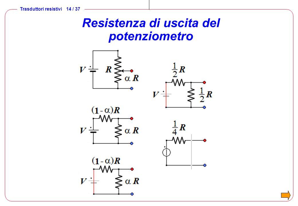 Trasduttori resistivi 14 / 37 Resistenza di uscita del potenziometro