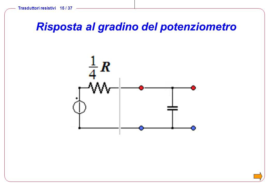 Trasduttori resistivi 16 / 37 Termoresistori e Termistori