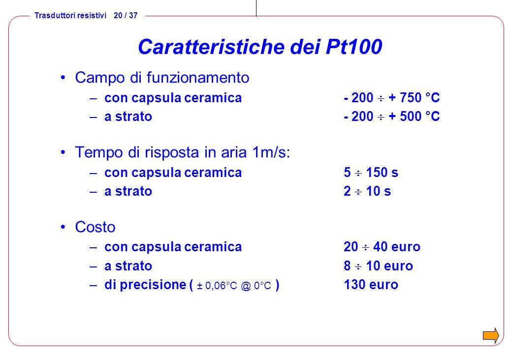 Trasduttori resistivi 20 / 37 Caratteristiche dei Pt100 Campo di funzionamento –con capsula ceramica- 200 + 750 °C –a strato- 200 + 500 °C Tempo di ri