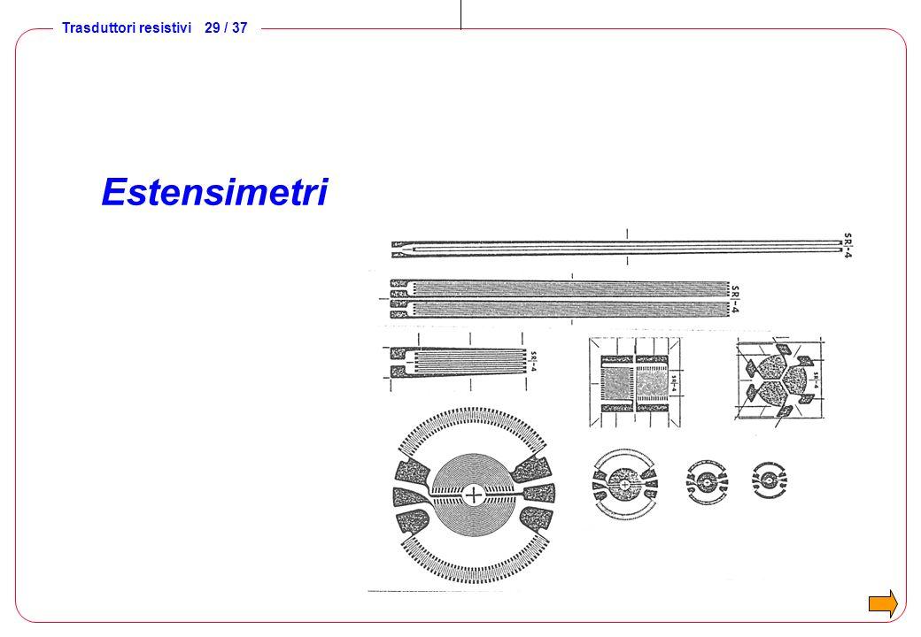 Trasduttori resistivi 29 / 37 Estensimetri