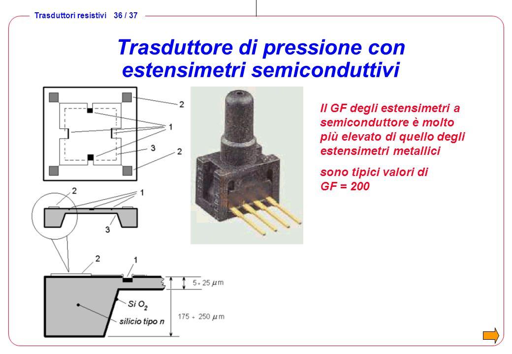 Trasduttori resistivi 36 / 37 Trasduttore di pressione con estensimetri semiconduttivi Il GF degli estensimetri a semiconduttore è molto più elevato d