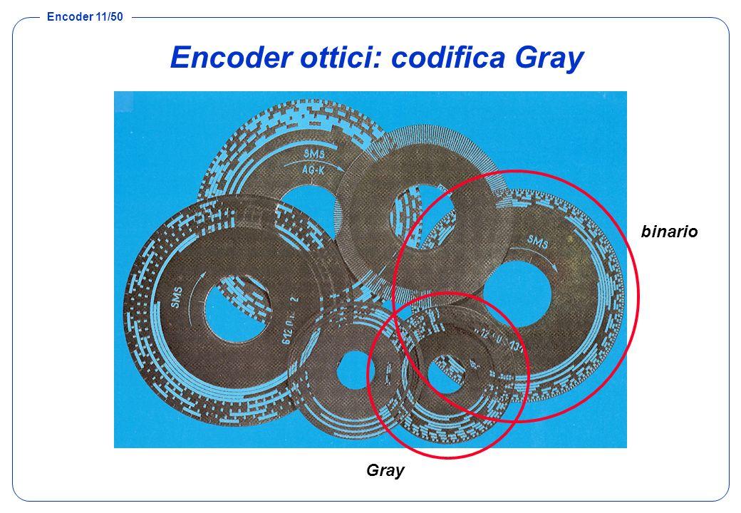 Encoder 11/50 Encoder ottici: codifica Gray binario Gray