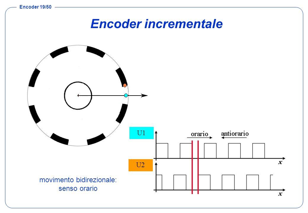 Encoder 19/50 Encoder incrementale movimento bidirezionale: senso orario U1 U2