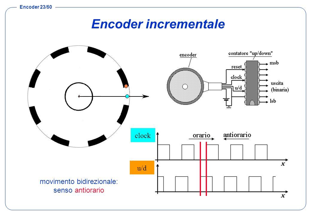 Encoder 23/50 Encoder incrementale movimento bidirezionale: senso antiorario U1 U2 clock u/d