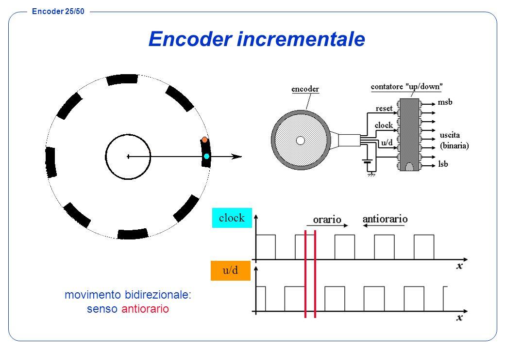 Encoder 25/50 Encoder incrementale movimento bidirezionale: senso antiorario U1clock U2u/d