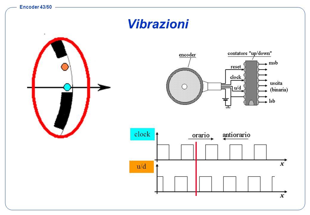 Encoder 43/50 u/d Vibrazioni clock