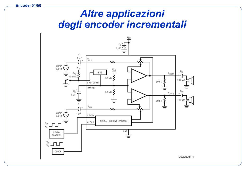 Encoder 51/50 Altre applicazioni degli encoder incrementali