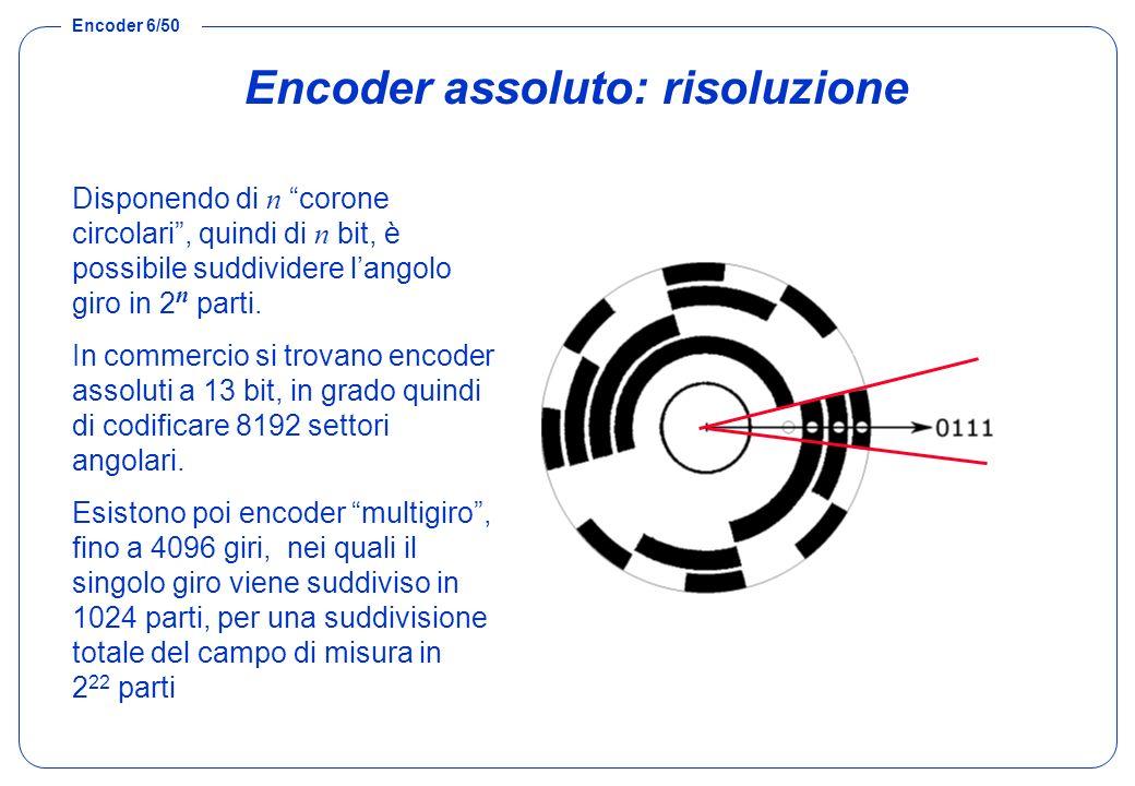 Encoder 47/50 u/d Vibrazioni clock le vibrazioni mimano una rotazione antioraria