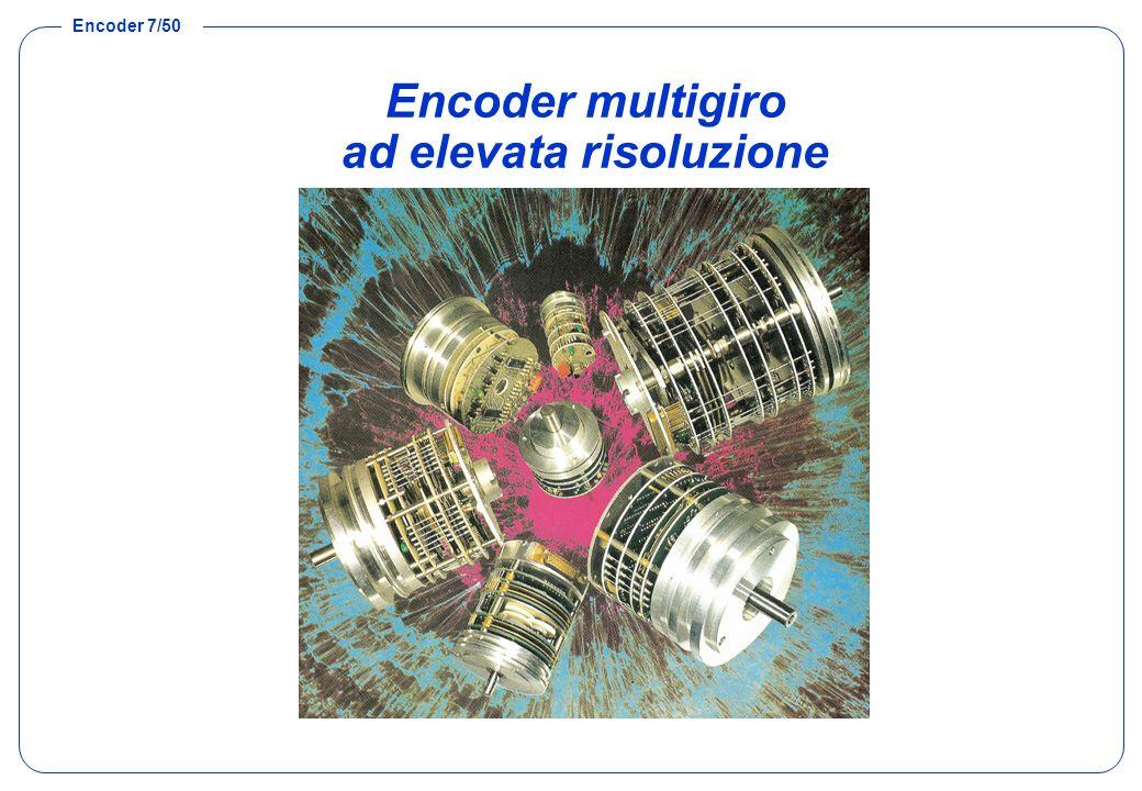 Encoder 18/50 Encoder incrementale movimento bidirezionale: senso orario U1 U2