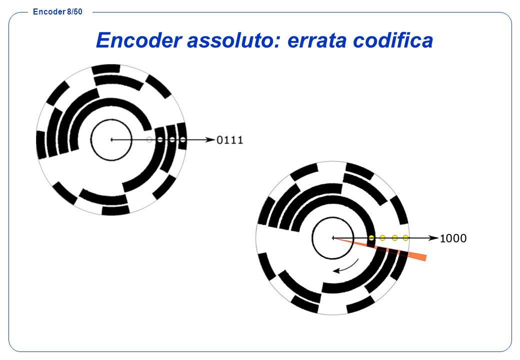Encoder 9/50 Encoder assoluto: errata codifica 1111