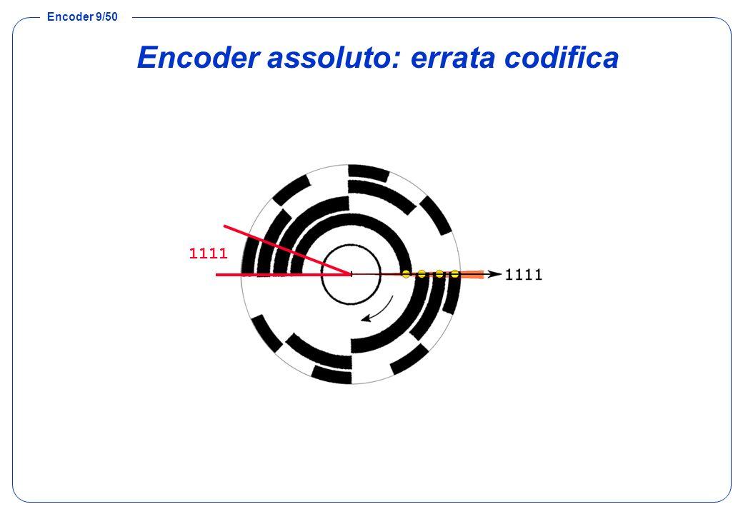 Encoder 10/50 Encoder ottici: codifica Gray