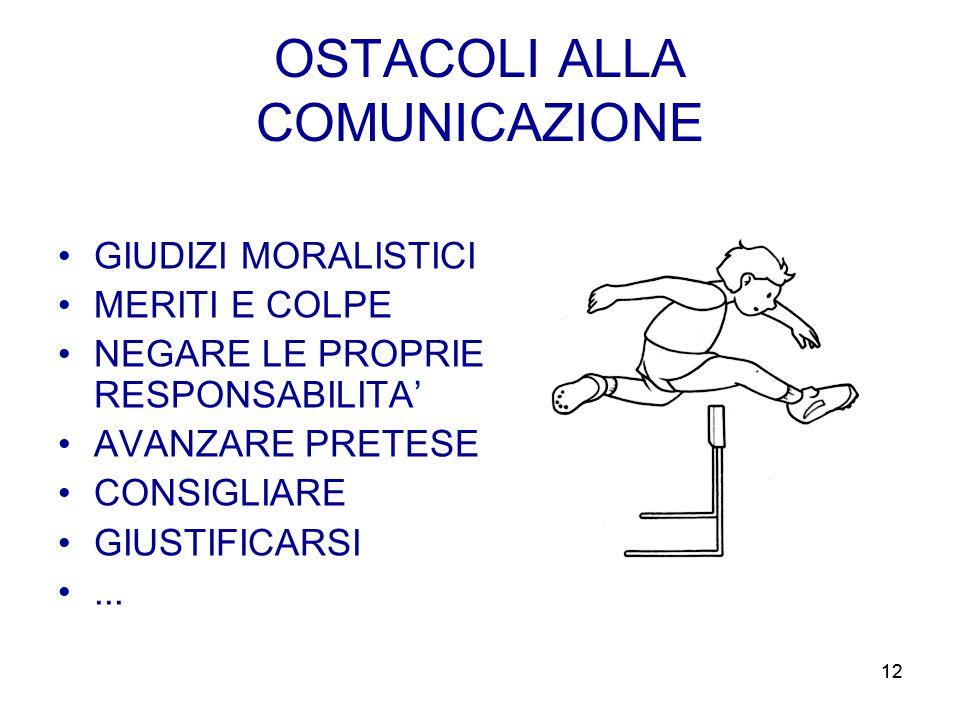 12 OSTACOLI ALLA COMUNICAZIONE GIUDIZI MORALISTICI MERITI E COLPE NEGARE LE PROPRIE RESPONSABILITA AVANZARE PRETESE CONSIGLIARE GIUSTIFICARSI...
