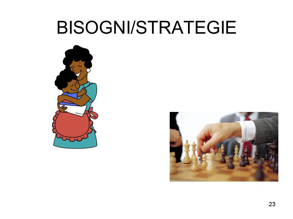 23 BISOGNI/STRATEGIE