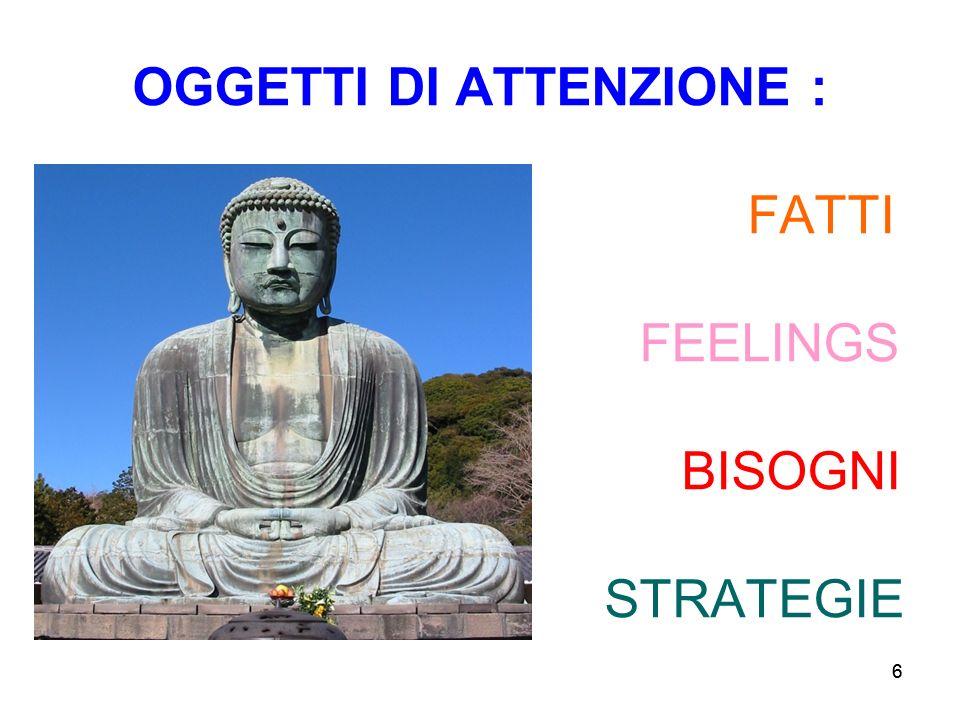 66 OGGETTI DI ATTENZIONE : FATTI FEELINGS BISOGNI STRATEGIE