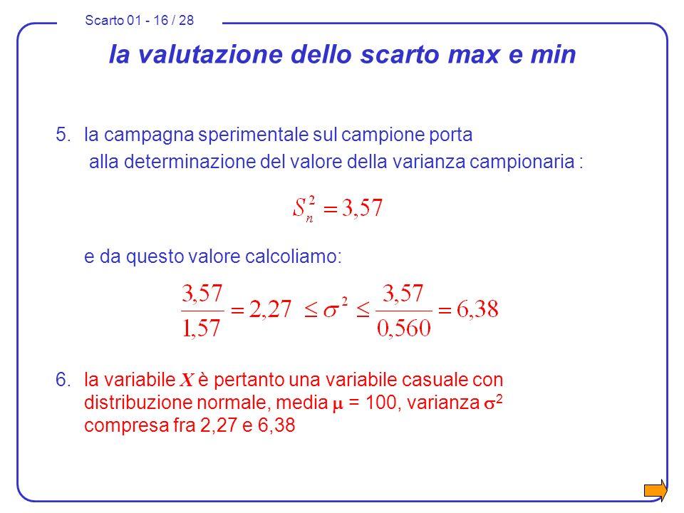 Scarto 01 - 16 / 28 5.la campagna sperimentale sul campione porta alla determinazione del valore della varianza campionaria : e da questo valore calco