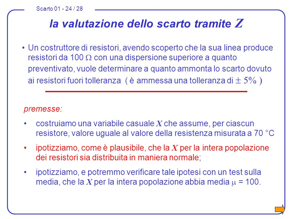 Scarto 01 - 24 / 28 la valutazione dello scarto tramite Z Un costruttore di resistori, avendo scoperto che la sua linea produce resistori da 100 con u