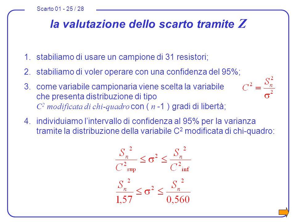 Scarto 01 - 25 / 28 la valutazione dello scarto tramite Z 1.stabiliamo di usare un campione di 31 resistori; 2.stabiliamo di voler operare con una con