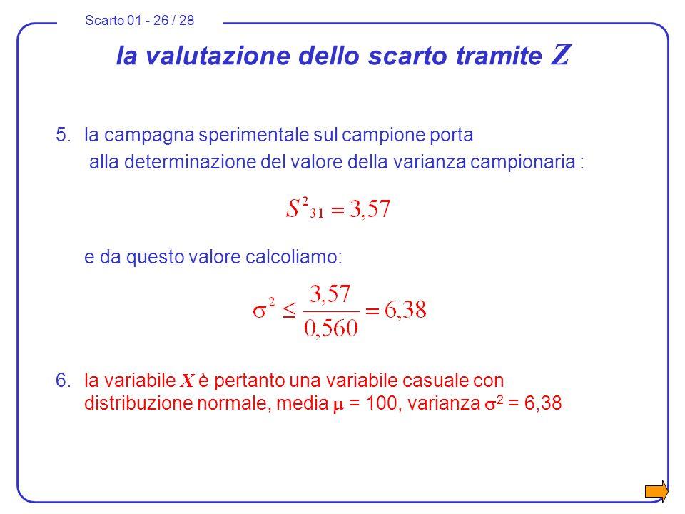 Scarto 01 - 26 / 28 5.la campagna sperimentale sul campione porta alla determinazione del valore della varianza campionaria : e da questo valore calco