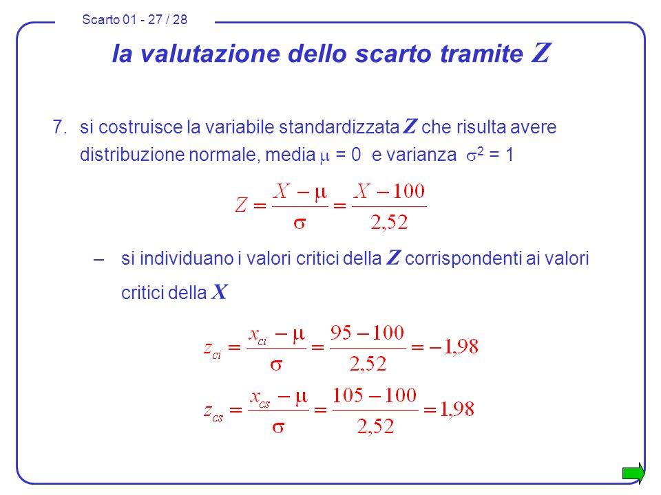 Scarto 01 - 27 / 28 la valutazione dello scarto tramite Z 7.si costruisce la variabile standardizzata Z che risulta avere distribuzione normale, media